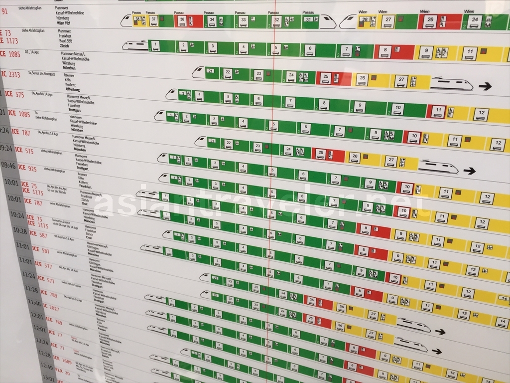 ハンブルク中央駅の案内看板